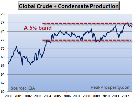 Global-Crude-Plus-C