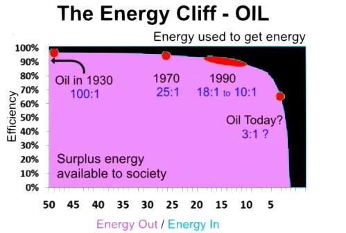 oilcliff1
