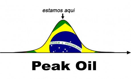 peakbrasil