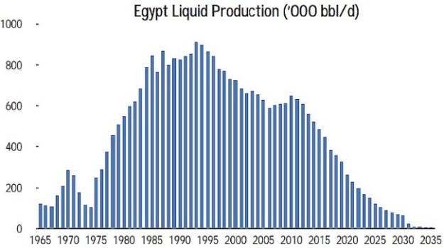 egypt2013b