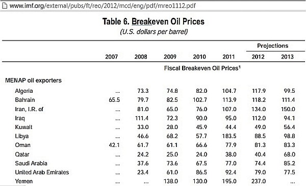 breakeven2013imf
