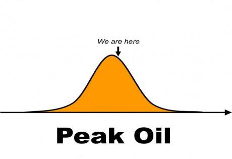 peakoil2013