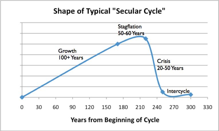 Secular Law Vs Natural Law