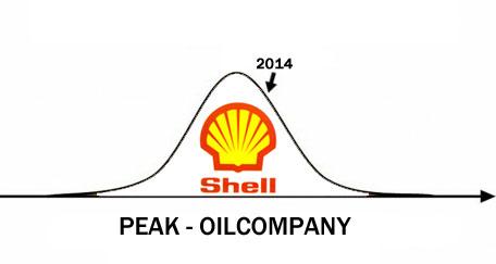 oilcompany