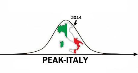 peakitaly