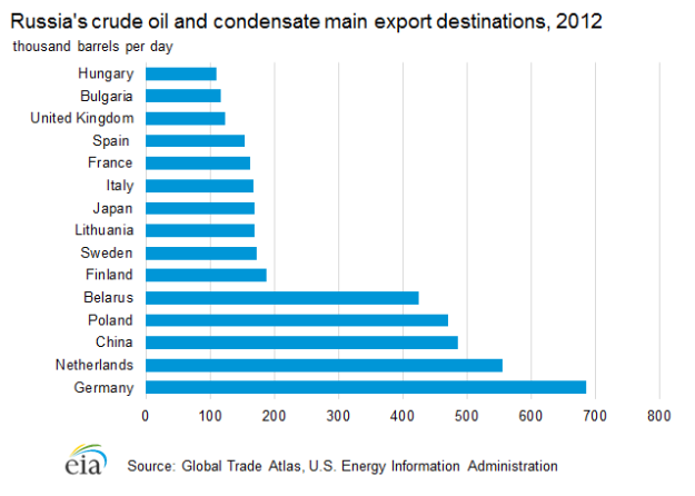 crude_oil_export
