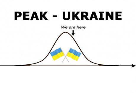 peak-ukraine