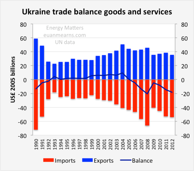 ukraine_trade_balance2