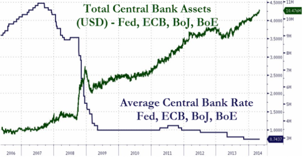 fig-2-cbs-balance-sheets-and-interest-rates