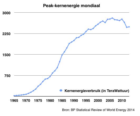 peakkernenergie01