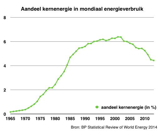 peakkernenergie03