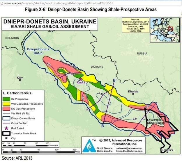 Ukraine_Dniepr_Donets_basin_EIA