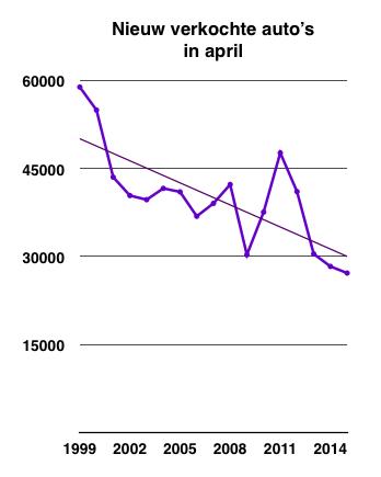 Schermafbeelding 2015-05-11 om 12.16.43